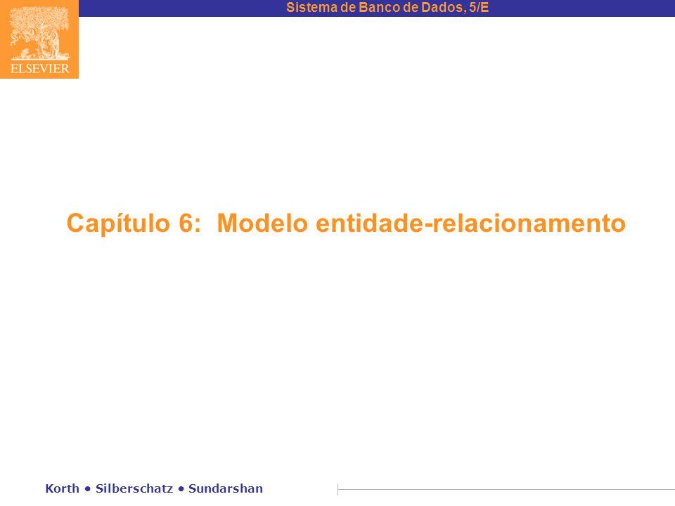 Sistema de Banco de Dados, 5/E Korth • Silberschatz • Sundarshan Capítulo 6: Modelo entidade-relacionamento