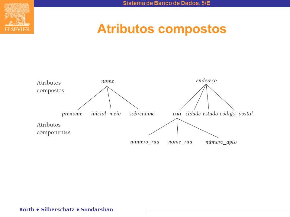 Sistema de Banco de Dados, 5/E Korth • Silberschatz • Sundarshan Atributos compostos
