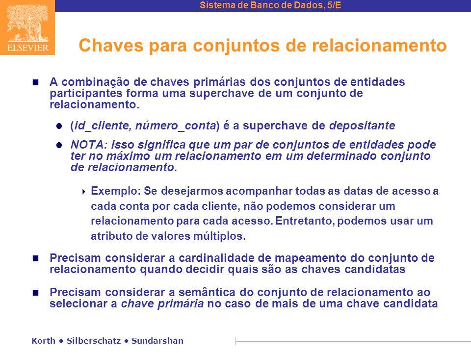Sistema de Banco de Dados, 5/E Korth • Silberschatz • Sundarshan Chaves para conjuntos de relacionamento n A combinação de chaves primárias dos conjun
