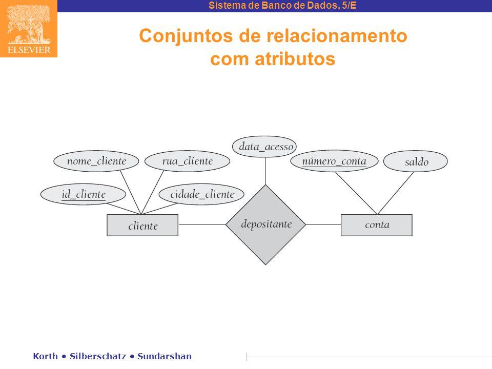Sistema de Banco de Dados, 5/E Korth • Silberschatz • Sundarshan Conjuntos de relacionamento com atributos
