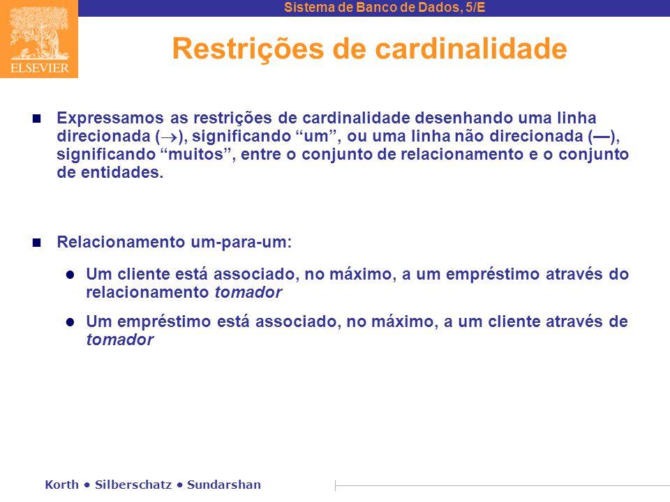 Sistema de Banco de Dados, 5/E Korth • Silberschatz • Sundarshan Restrições de cardinalidade n Expressamos as restrições de cardinalidade desenhando u