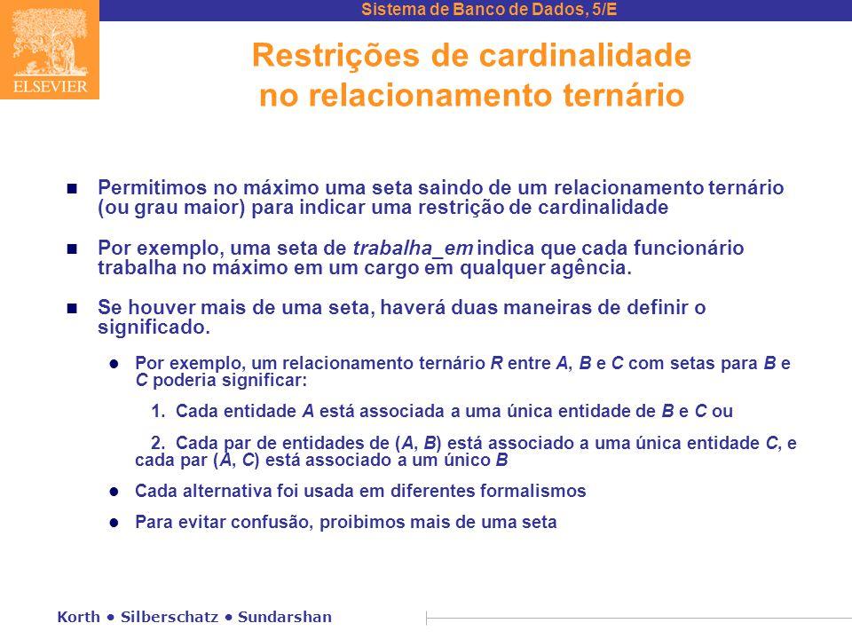 Sistema de Banco de Dados, 5/E Korth • Silberschatz • Sundarshan Restrições de cardinalidade no relacionamento ternário n Permitimos no máximo uma set