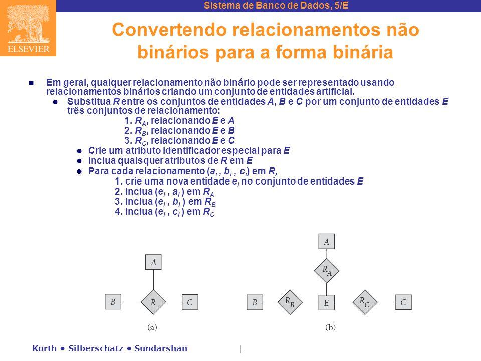 Sistema de Banco de Dados, 5/E Korth • Silberschatz • Sundarshan Convertendo relacionamentos não binários para a forma binária n Em geral, qualquer re