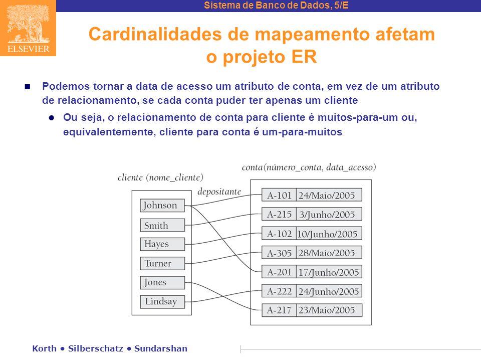 Sistema de Banco de Dados, 5/E Korth • Silberschatz • Sundarshan Cardinalidades de mapeamento afetam o projeto ER n Podemos tornar a data de acesso um