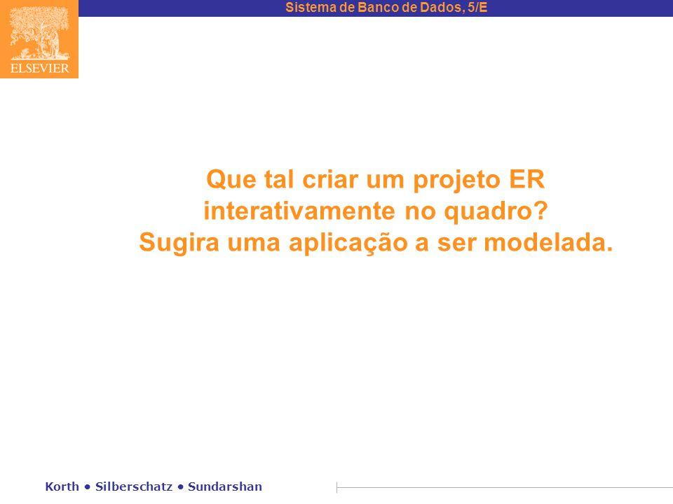 Sistema de Banco de Dados, 5/E Korth • Silberschatz • Sundarshan Que tal criar um projeto ER interativamente no quadro? Sugira uma aplicação a ser mod