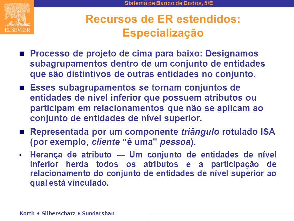 Sistema de Banco de Dados, 5/E Korth • Silberschatz • Sundarshan Recursos de ER estendidos: Especialização n Processo de projeto de cima para baixo: D