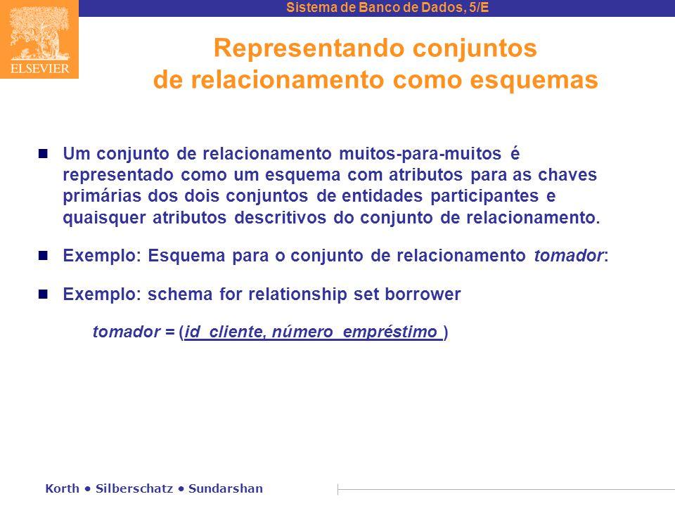 Sistema de Banco de Dados, 5/E Korth • Silberschatz • Sundarshan Representando conjuntos de relacionamento como esquemas n Um conjunto de relacionamen