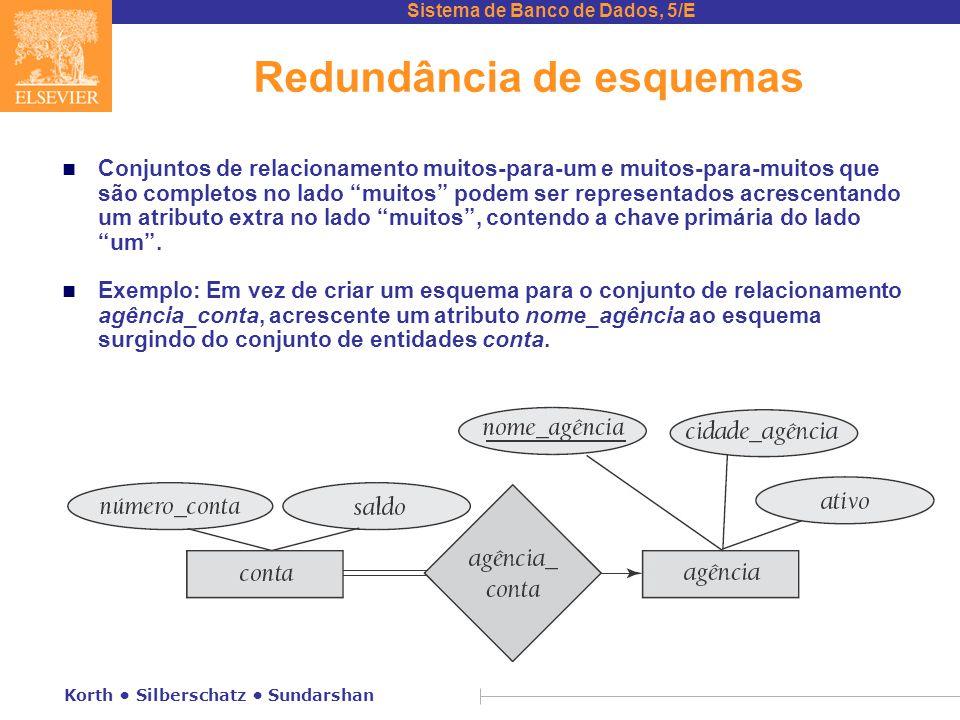 Sistema de Banco de Dados, 5/E Korth • Silberschatz • Sundarshan Redundância de esquemas n Conjuntos de relacionamento muitos-para-um e muitos-para-mu
