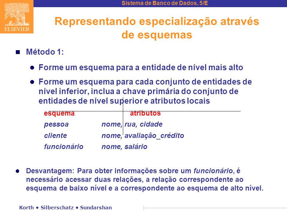 Sistema de Banco de Dados, 5/E Korth • Silberschatz • Sundarshan Representando especialização através de esquemas n Método 1: l Forme um esquema para
