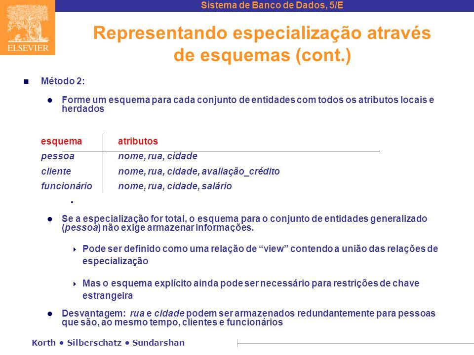 Sistema de Banco de Dados, 5/E Korth • Silberschatz • Sundarshan Representando especialização através de esquemas (cont.) n Método 2: l Forme um esque