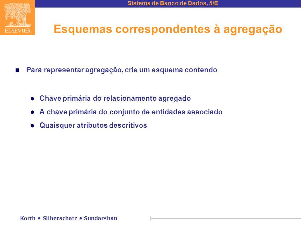 Sistema de Banco de Dados, 5/E Korth • Silberschatz • Sundarshan Esquemas correspondentes à agregação n Para representar agregação, crie um esquema co