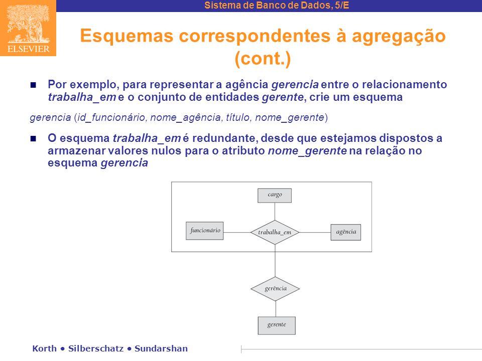 Sistema de Banco de Dados, 5/E Korth • Silberschatz • Sundarshan Esquemas correspondentes à agregação (cont.) n Por exemplo, para representar a agênci