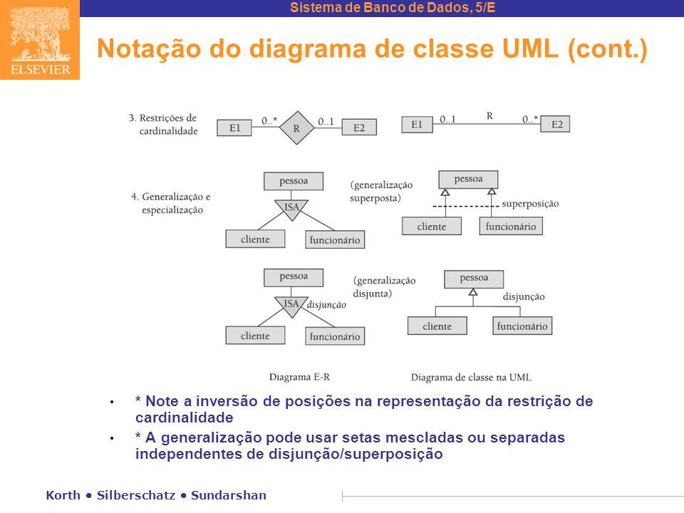 Sistema de Banco de Dados, 5/E Korth • Silberschatz • Sundarshan Notação do diagrama de classe UML (cont.) • * Note a inversão de posições na represen