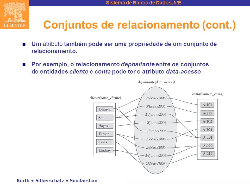 Sistema de Banco de Dados, 5/E Korth • Silberschatz • Sundarshan Aspectos de projeto n Uso de conjuntos de entidades versus atributos A escolha depende principalmente da estrutura da empresa sendo modelada e da semântica associada ao atributo em questão.