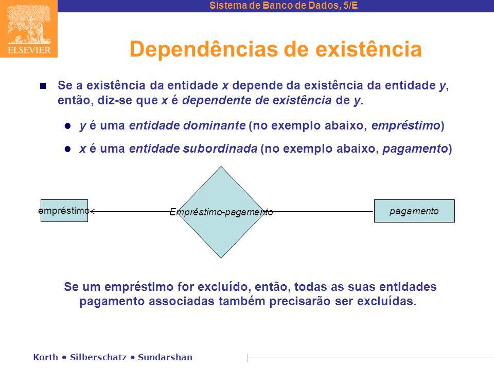 Sistema de Banco de Dados, 5/E Korth • Silberschatz • Sundarshan Dependências de existência n Se a existência da entidade x depende da existência da e
