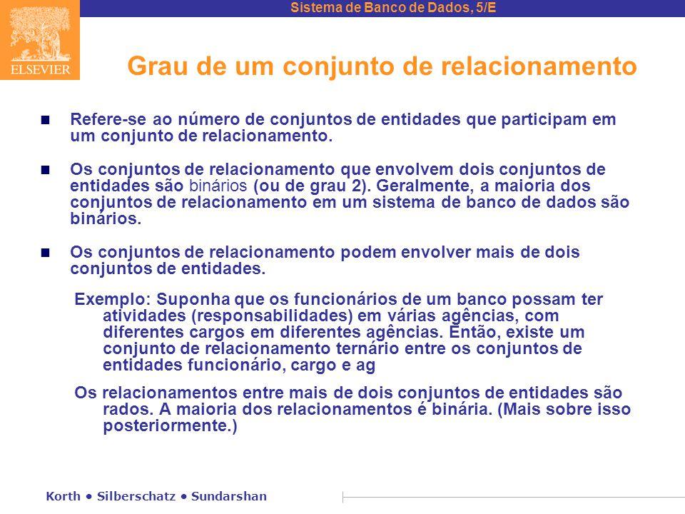 Sistema de Banco de Dados, 5/E Korth • Silberschatz • Sundarshan Grau de um conjunto de relacionamento n Refere-se ao número de conjuntos de entidades
