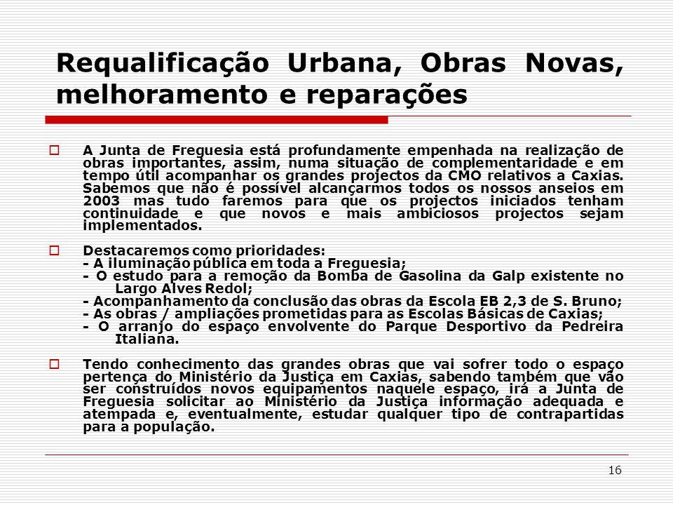 16 Requalificação Urbana, Obras Novas, melhoramento e reparações  A Junta de Freguesia está profundamente empenhada na realização de obras importantes, assim, numa situação de complementaridade e em tempo útil acompanhar os grandes projectos da CMO relativos a Caxias.
