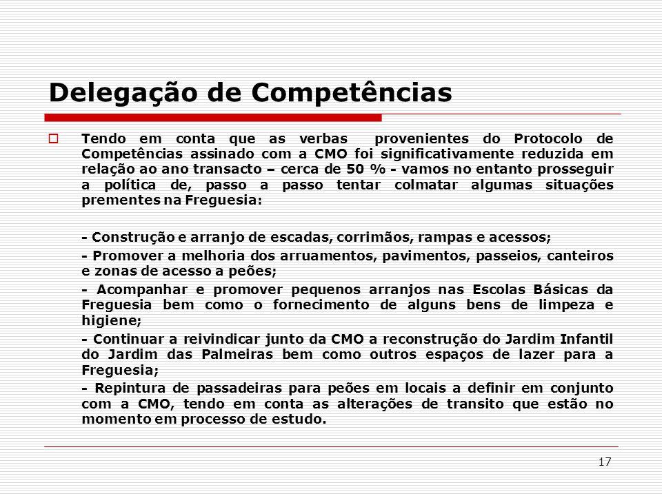 17 Delegação de Competências  Tendo em conta que as verbas provenientes do Protocolo de Competências assinado com a CMO foi significativamente reduzi
