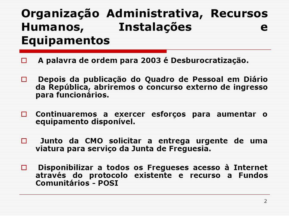 2 Organização Administrativa, Recursos Humanos, Instalações e Equipamentos  A palavra de ordem para 2003 é Desburocratização.  Depois da publicação