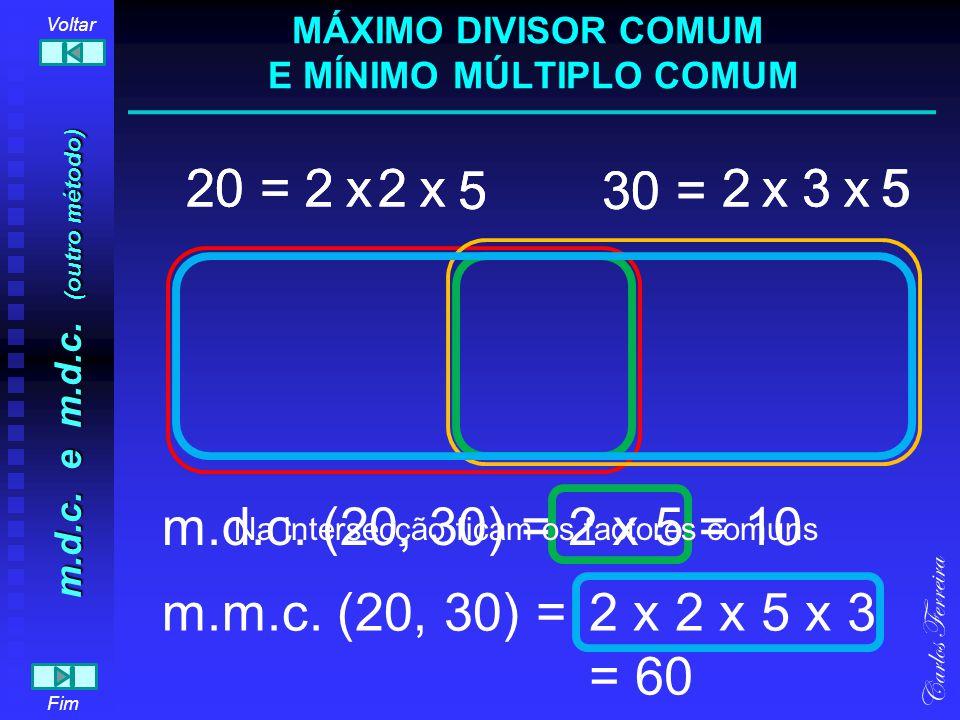 m.d.c. e m.d.c. (outro método) m.d.c. (20, 30) =2 x 5 = 10 Carlos Ferreira Fim Voltar 2220 = 30 = x 5 xx5 MÁXIMO DIVISOR COMUM E MÍNIMO MÚLTIPLO COMUM