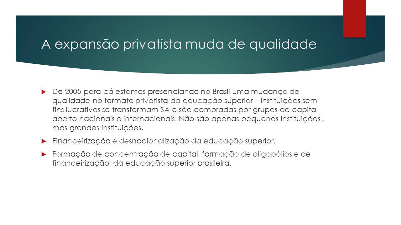 A expansão privatista muda de qualidade  De 2005 para cá estamos presenciando no Brasil uma mudança de qualidade no formato privatista da educação superior – instituições sem fins lucrativos se transformam SA e são compradas por grupos de capital aberto nacionais e internacionais.