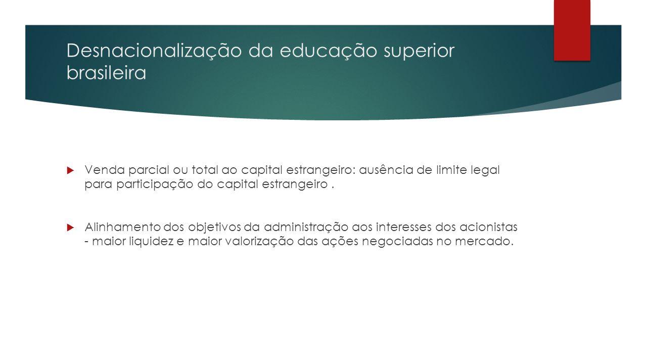 Desnacionalização da educação superior brasileira  Venda parcial ou total ao capital estrangeiro: ausência de limite legal para participação do capit