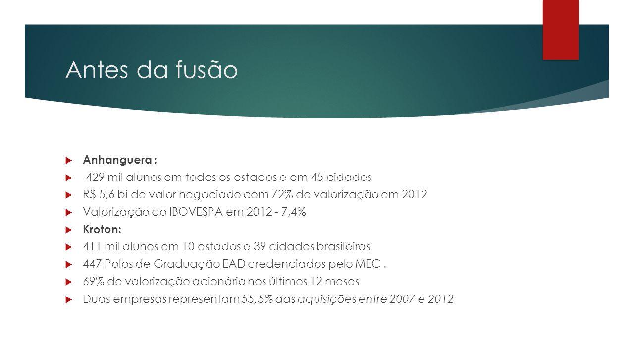 Antes da fusão  Anhanguera :  429 mil alunos em todos os estados e em 45 cidades  R$ 5,6 bi de valor negociado com 72% de valorização em 2012  Valorização do IBOVESPA em 2012 - 7,4%  Kroton:  411 mil alunos em 10 estados e 39 cidades brasileiras  447 Polos de Graduação EAD credenciados pelo MEC.