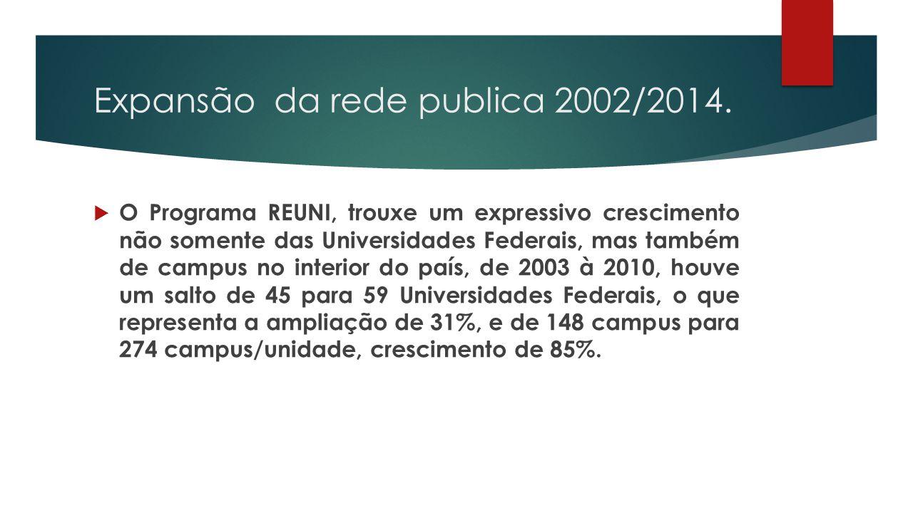 Expansão da rede publica 2002/2014.  O Programa REUNI, trouxe um expressivo crescimento não somente das Universidades Federais, mas também de campus