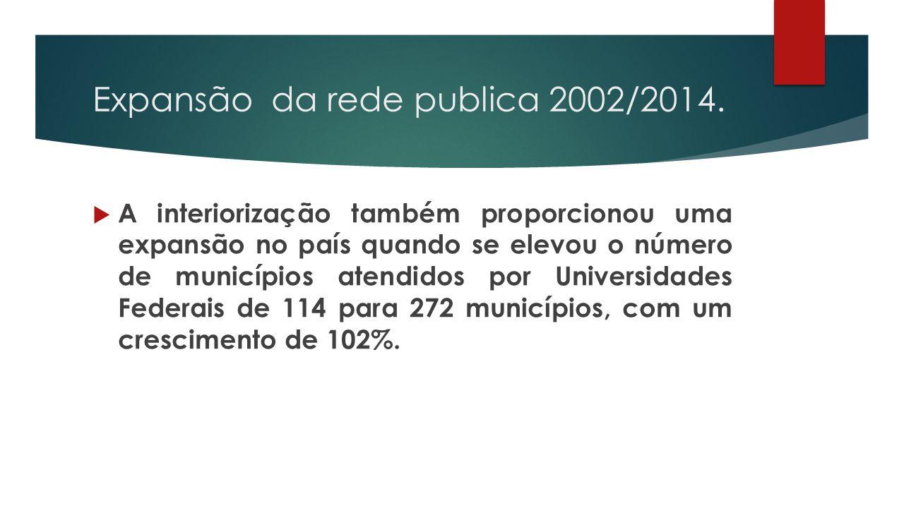 Expansão da rede publica 2002/2014.  A interiorização também proporcionou uma expansão no país quando se elevou o número de municípios atendidos por