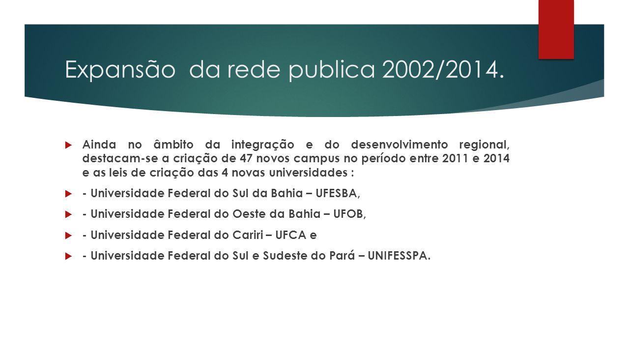 Expansão da rede publica 2002/2014.  Ainda no âmbito da integração e do desenvolvimento regional, destacam-se a criação de 47 novos campus no período