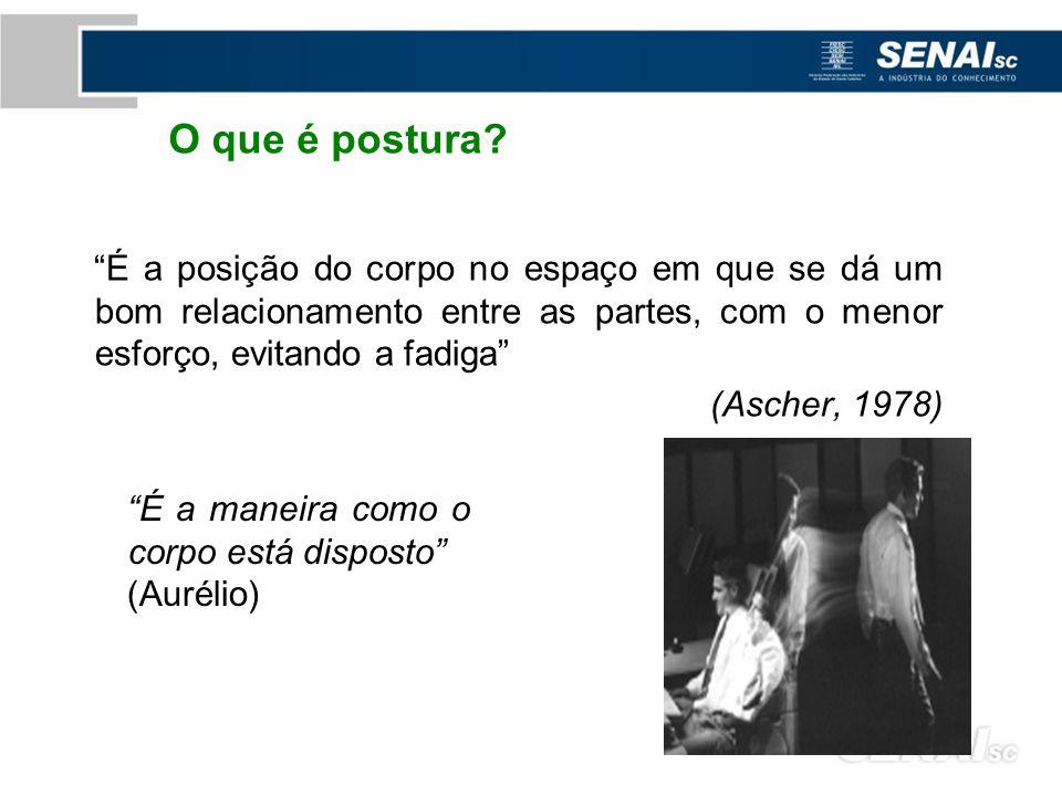 É a posição do corpo no espaço em que se dá um bom relacionamento entre as partes, com o menor esforço, evitando a fadiga (Ascher, 1978) É a maneira como o corpo está disposto (Aurélio) O que é postura?