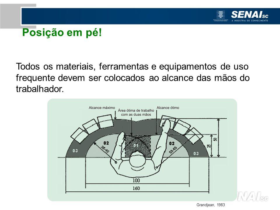 Todos os materiais, ferramentas e equipamentos de uso frequente devem ser colocados ao alcance das mãos do trabalhador.