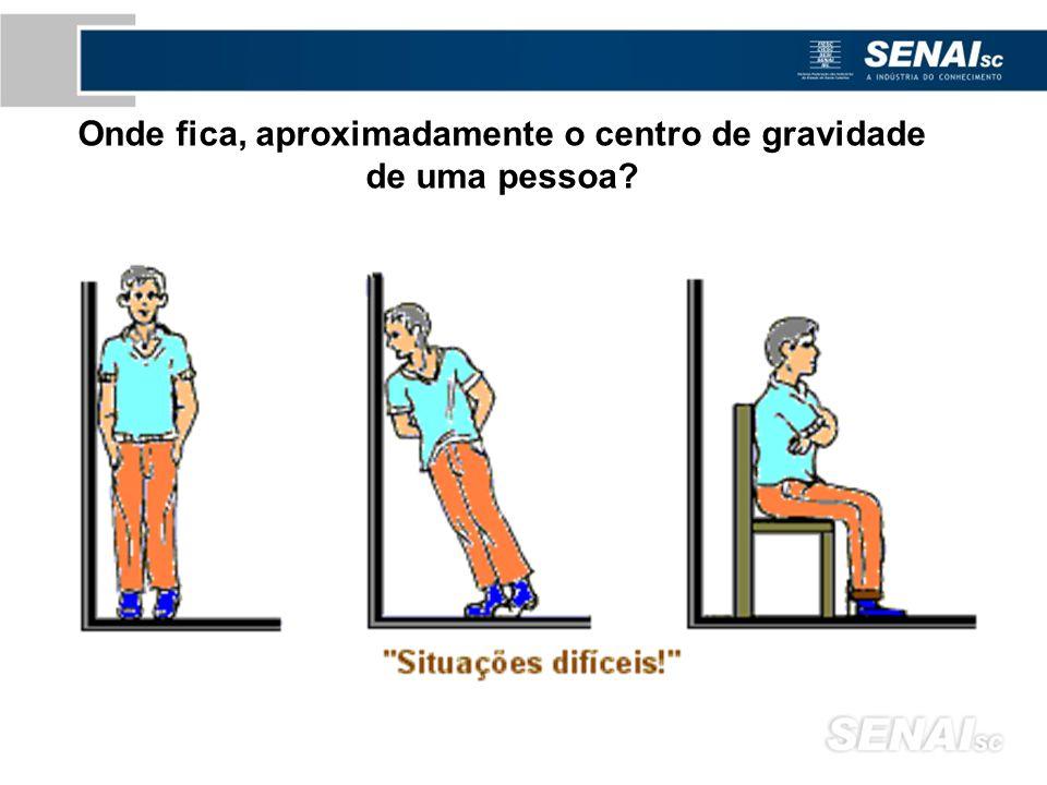O corpo fica mais bem apoiado em diversas superfícies: piso, assento, encosto, braços da cadeira, mesa.