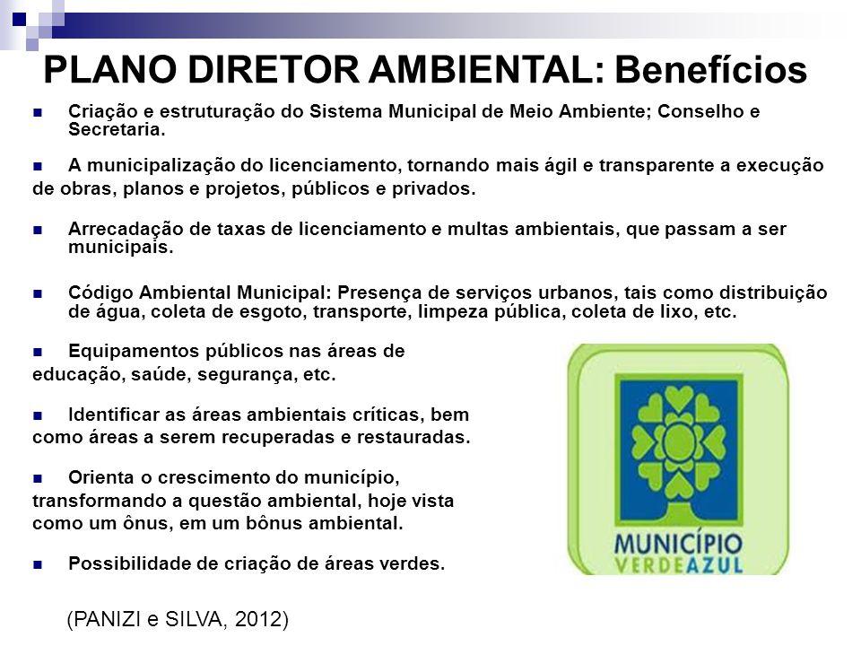  Criação e estruturação do Sistema Municipal de Meio Ambiente; Conselho e Secretaria.  A municipalização do licenciamento, tornando mais ágil e tran