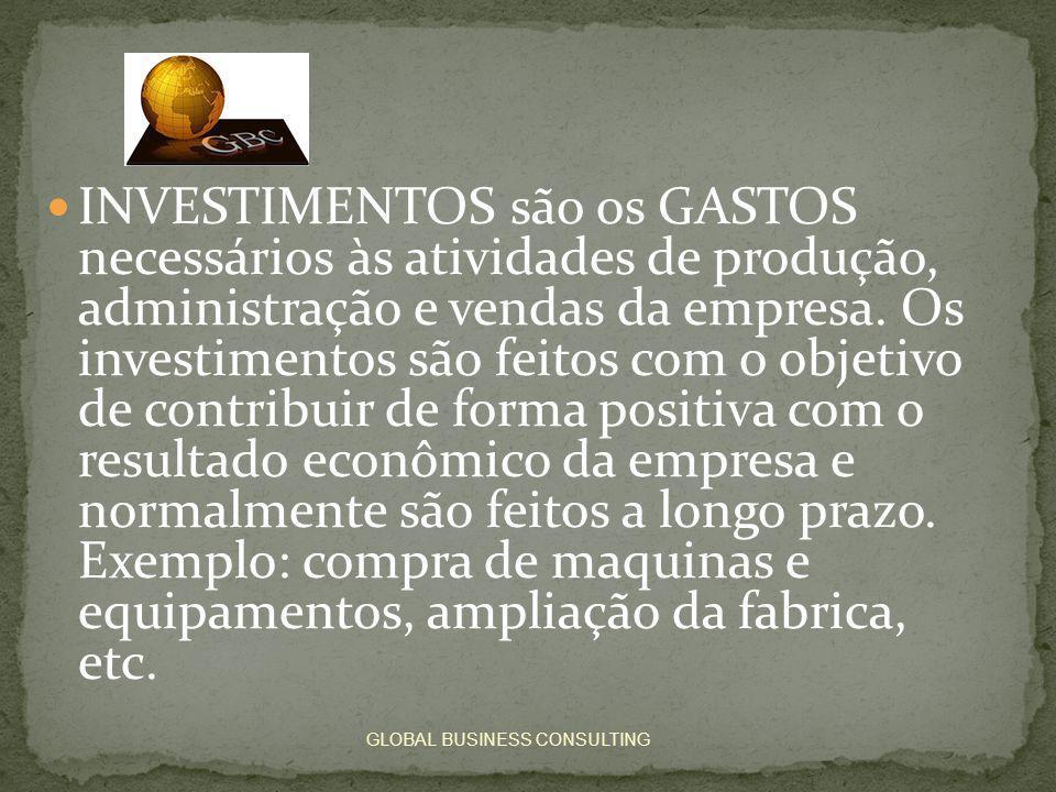  INVESTIMENTOS são os GASTOS necessários às atividades de produção, administração e vendas da empresa.