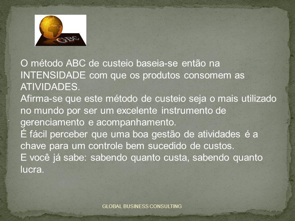 GLOBAL BUSINESS CONSULTING. O método ABC de custeio baseia-se então na INTENSIDADE com que os produtos consomem as ATIVIDADES. Afirma-se que este méto