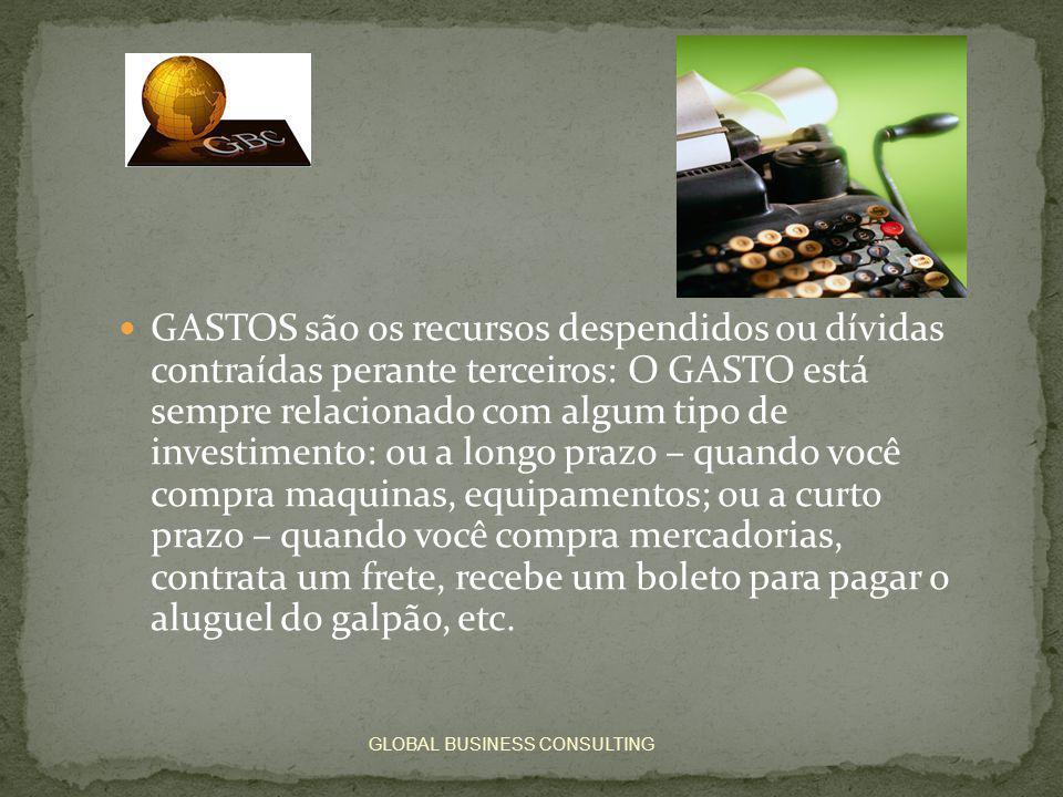  GASTOS são os recursos despendidos ou dívidascontraídas perante terceiros: O GASTO estásempre relacionado com algum tipo deinvestimento: ou a longo prazo – quando vocêcompra maquinas, equipamentos; ou a curtoprazo – quando você compra mercadorias,contrata um frete, recebe um boleto para pagar oaluguel do galpão, etc.