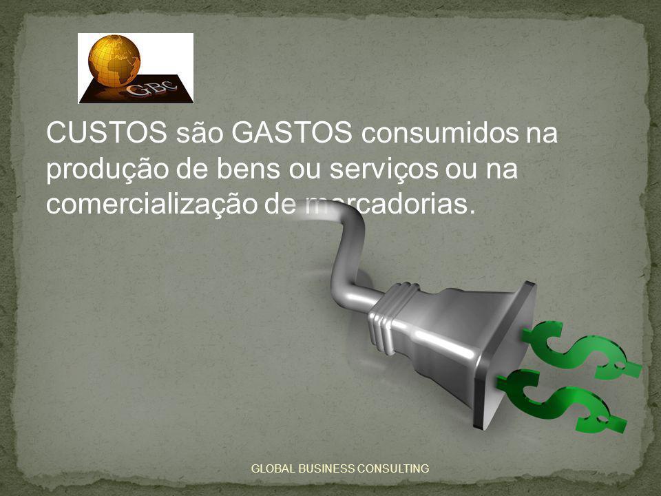 CUSTOS são GASTOS consumidos na produção de bens ou serviços ou na comercialização de mercadorias.