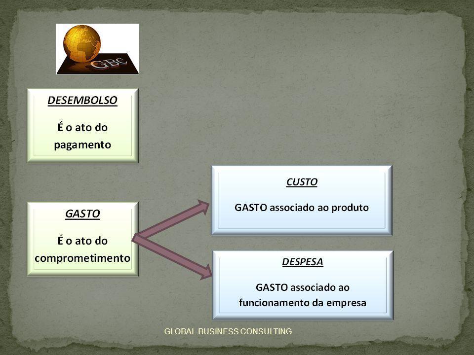 DESPERDICIOS são GASTOS associados à ineficiência dos processos empresariais.