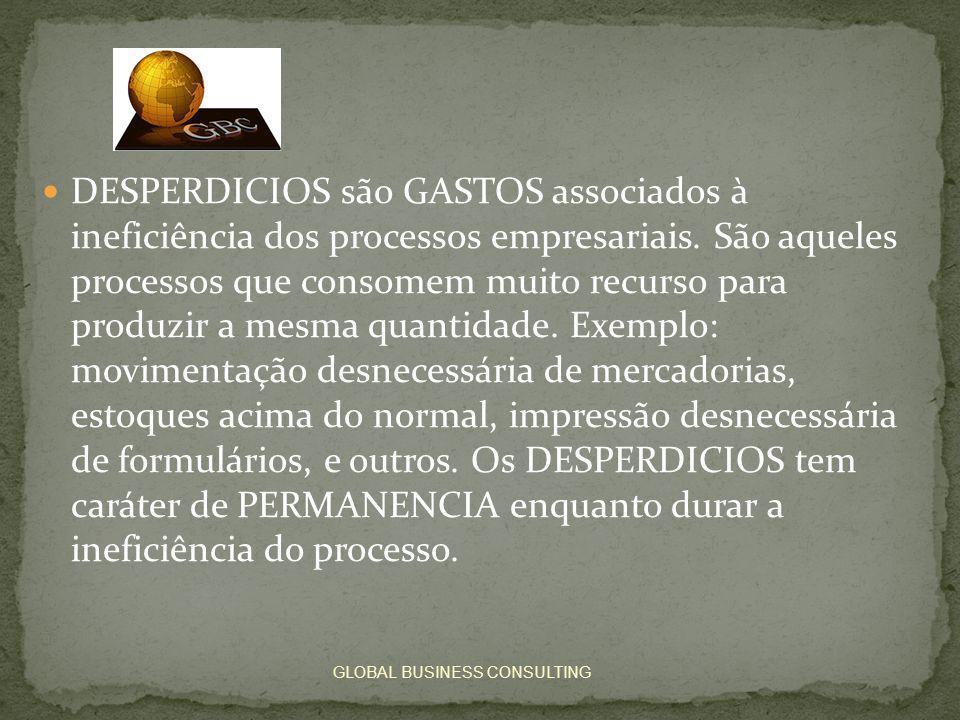CUSTEIO BASEADO EM ATIVIDADES – METODO ABC O custeio ABC parte do principio que são as ATIVIDADES da empresa que geram custos e não propriamente os produtos produzidos.