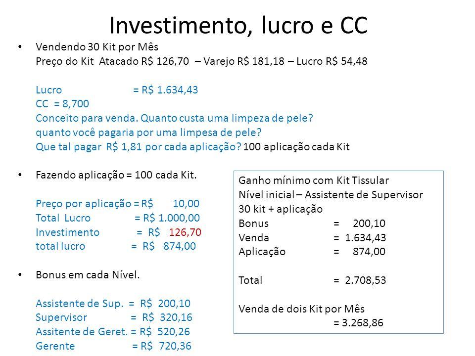 Investimento, lucro e CC • Vendendo 30 Kit por Mês Preço do Kit Atacado R$ 126,70 – Varejo R$ 181,18 – Lucro R$ 54,48 Lucro = R$ 1.634,43 CC = 8,700 C