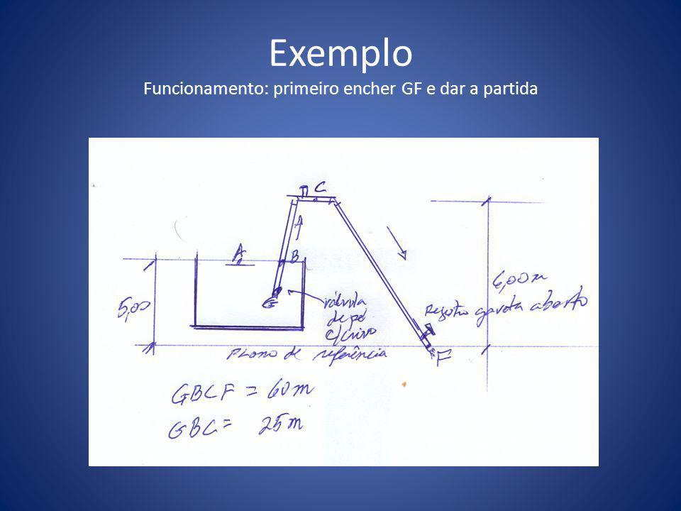 Exemplo Funcionamento: primeiro encher GF e dar a partida