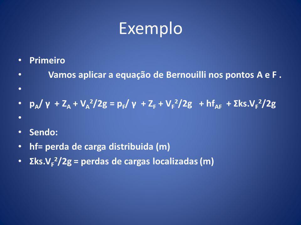 Exemplo • Primeiro • Vamos aplicar a equação de Bernouilli nos pontos A e F. • • p A / γ + Z A + V A 2 /2g = p F / γ + Z F + V F 2 /2g + hf AF + Σks.V