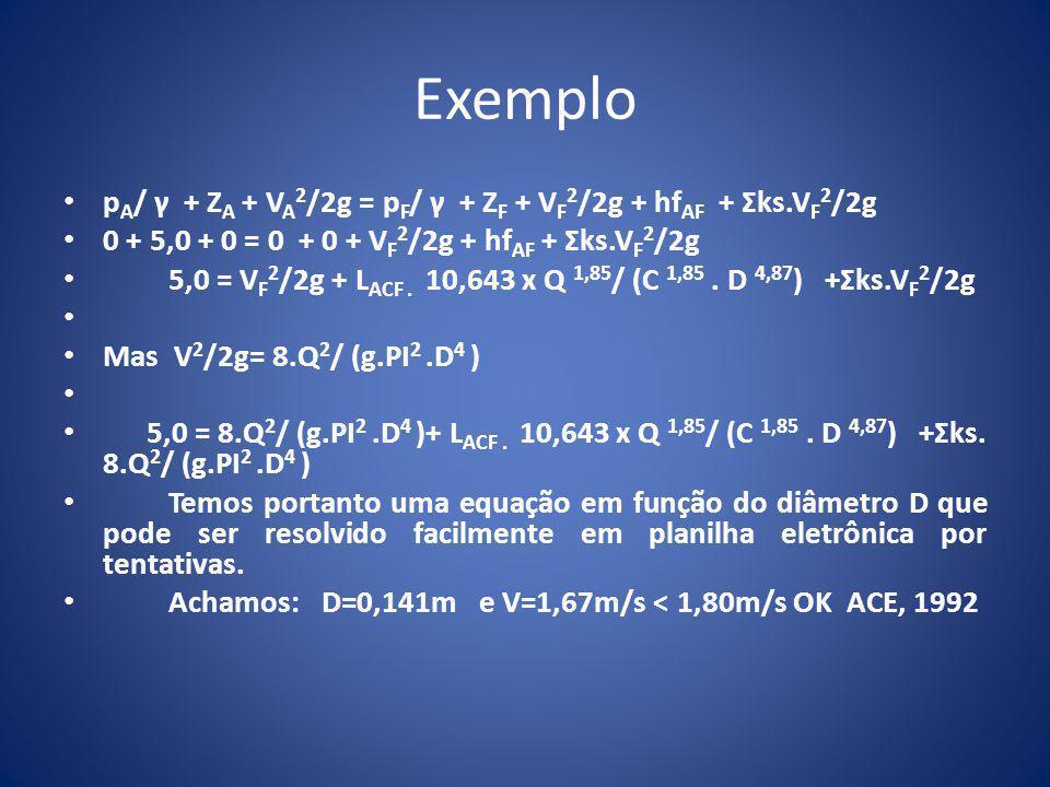 Exemplo • p A / γ + Z A + V A 2 /2g = p F / γ + Z F + V F 2 /2g + hf AF + Σks.V F 2 /2g • 0 + 5,0 + 0 = 0 + 0 + V F 2 /2g + hf AF + Σks.V F 2 /2g • 5,