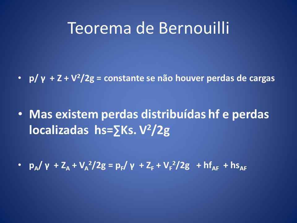Teorema de Bernouilli • p/ γ + Z + V 2 /2g = constante se não houver perdas de cargas • Mas existem perdas distribuídas hf e perdas localizadas hs=∑Ks