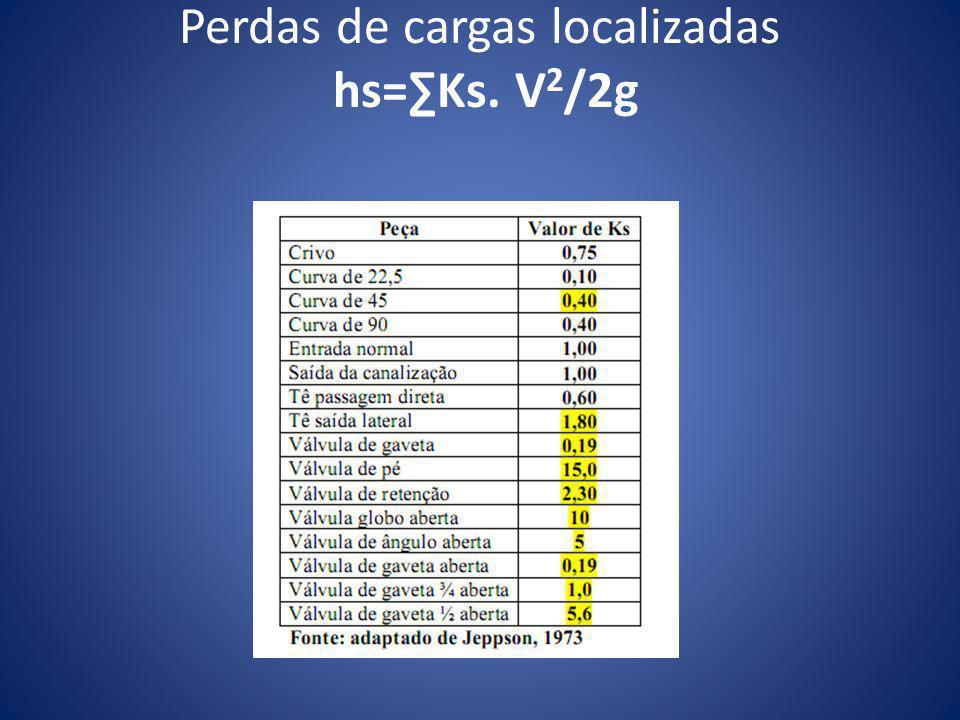 Perdas de cargas localizadas hs=∑Ks. V 2 /2g