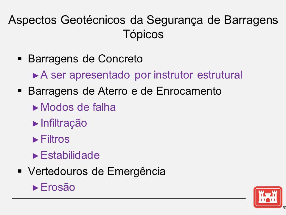Aspectos Geotécnicos da Segurança de Barragens Tópicos  Barragens de Concreto ► A ser apresentado por instrutor estrutural  Barragens de Aterro e de