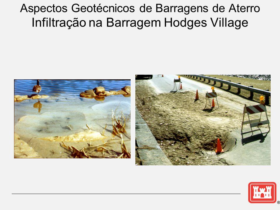 Aspectos Geotécnicos de Barragens de Aterro Infiltração na Barragem Hodges Village