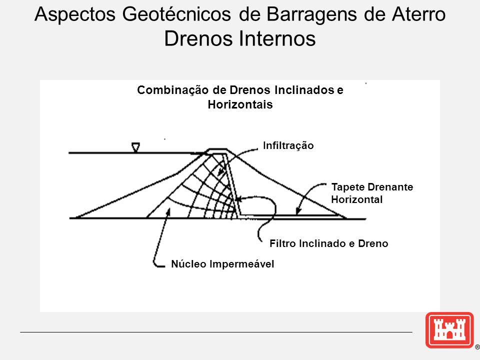 Aspectos Geotécnicos de Barragens de Aterro Drenos Internos Infiltração Tapete Drenante Horizontal Filtro Inclinado e Dreno Núcleo Impermeável Combina