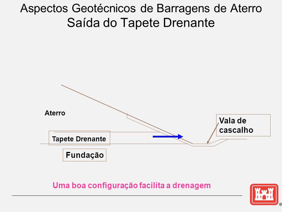 Aterro Fundação Tapete Drenante Vala de cascalho Uma boa configuração facilita a drenagem Aspectos Geotécnicos de Barragens de Aterro Saída do Tapete